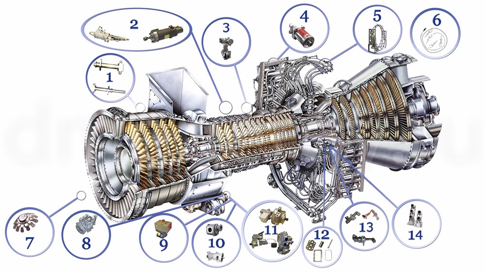 Servicing GE's LM fuel systems and accessories