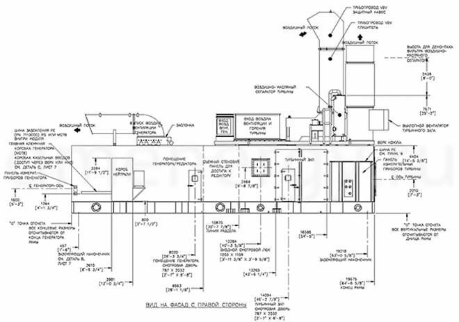 Чертеж газовой турбины GE LM6000