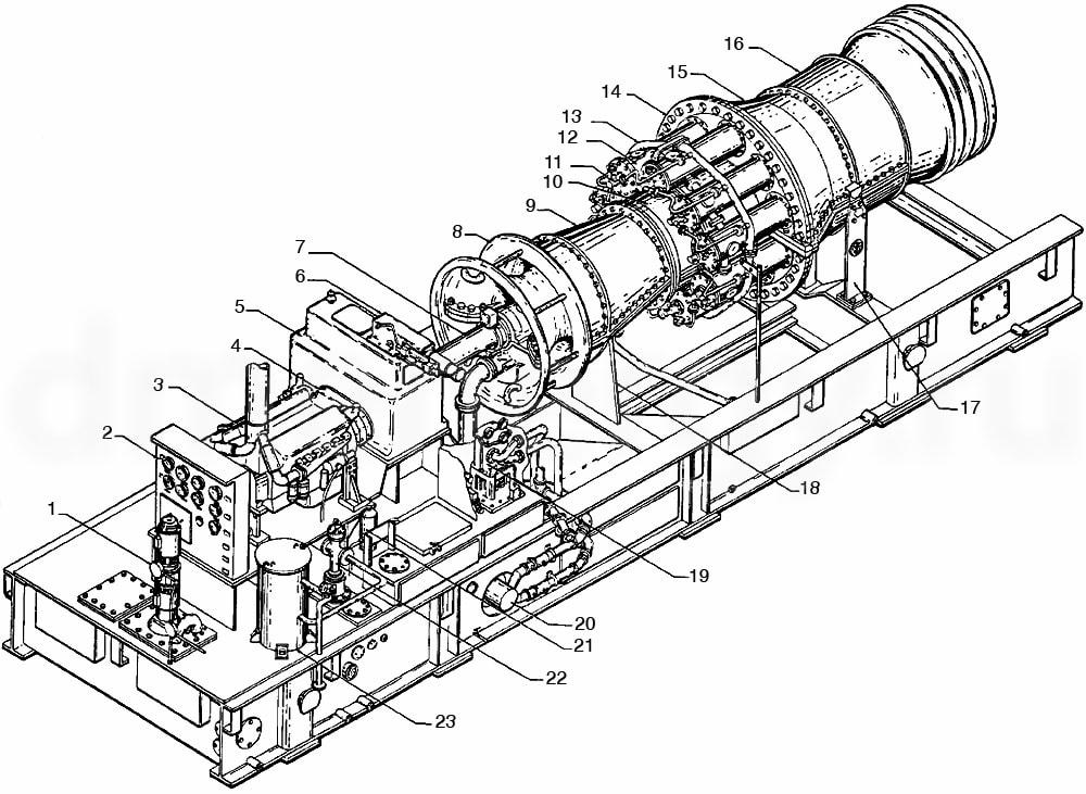 Конструкция турбин GE Frame 5 (MS5001)