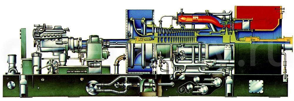 Газовая турбина General Electric Frame 5