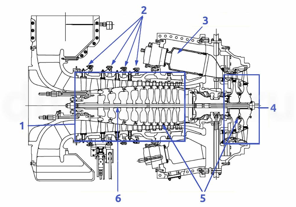 Поперечное сечение двигателя SGT-100