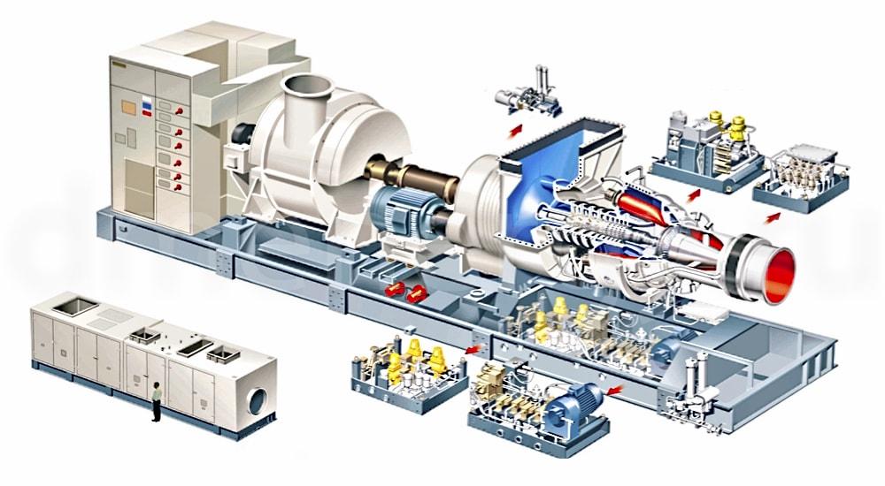 Модульный турбогенераторный агрегат SGT-100
