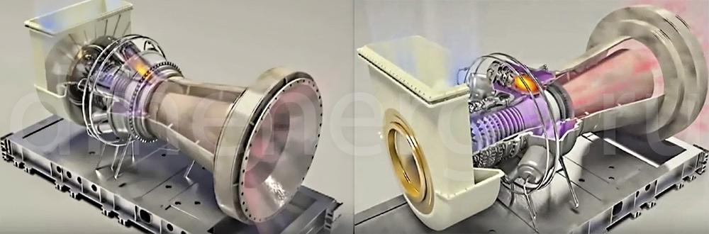 Принцип действия турбины Siemens SGT-300
