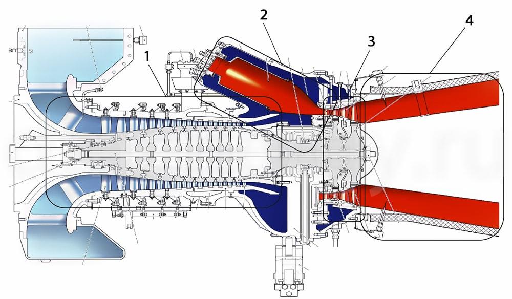 Поперечное сечение двигателя SGT-300