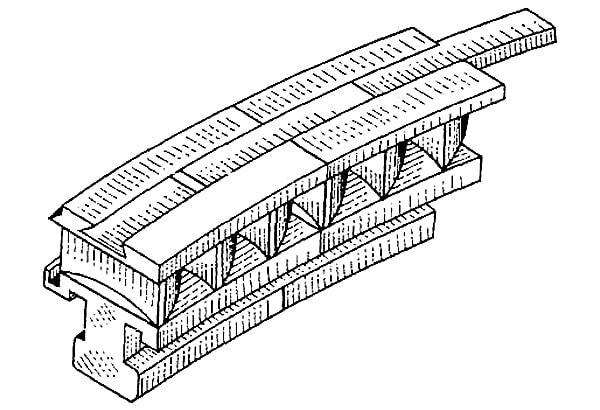 binding part - Бандажные уплотнения