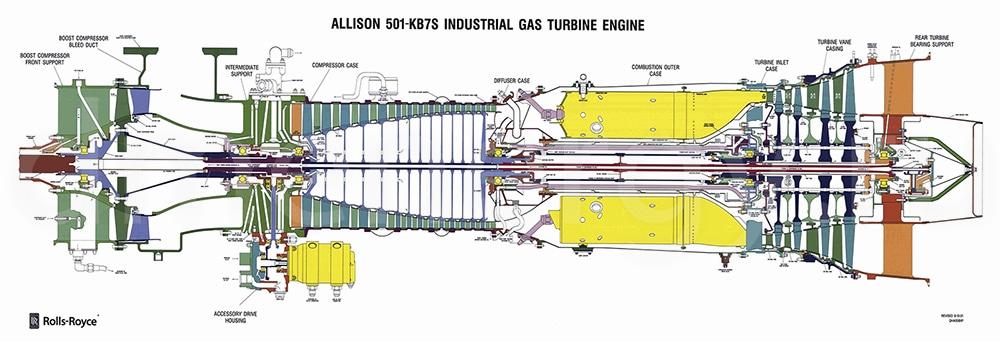 Чертеж Rolls-Royce Allison 501-KB7S цветной