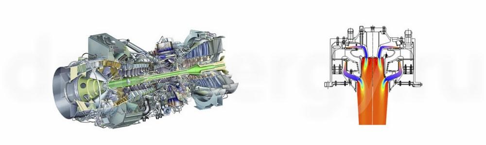 Конструкция турбины Rolls Royce Trent 60