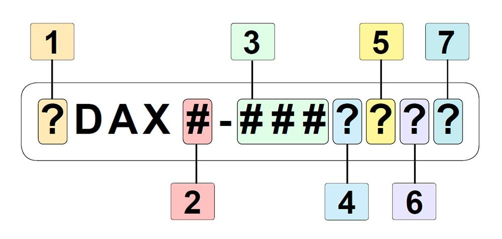 Расшифровка маркировки турбогенераторов Brush DAX