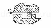 Схема поршневых колец, металлических набивок сальников
