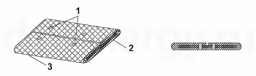 Уплотнения из металлической ткани