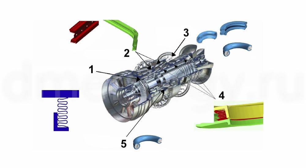 gt26 - Уплотнения газовых турбин