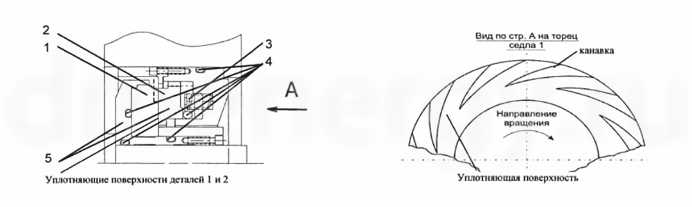 Сухое газодинамическое уплотнение Джон Крейн