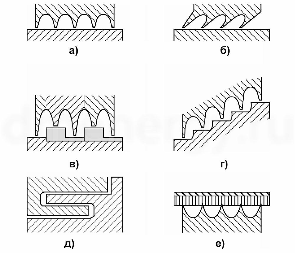 Типы лабиринтных уплотнений