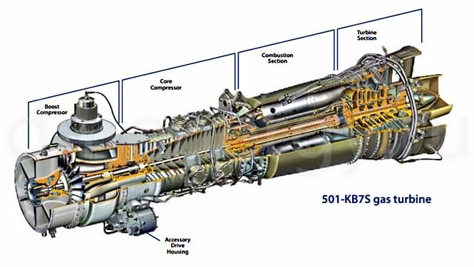 Заказать сервис и поставку газовых турбин Rolls-Royce Allison 501-KB7S от официального производителя в России и СНГ.